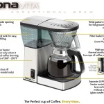Bonavita Coffee Maker 2