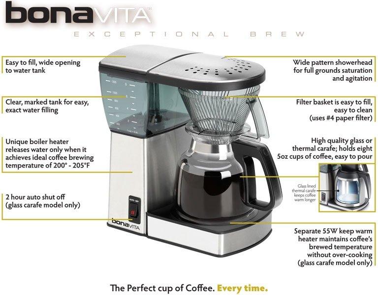 Bonavita Coffee Maker 1 2