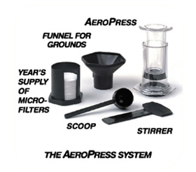 Aeropress Coffee and Espresso Maker system explained